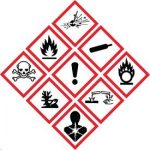 GHS hazard symbols in a diamond pattern