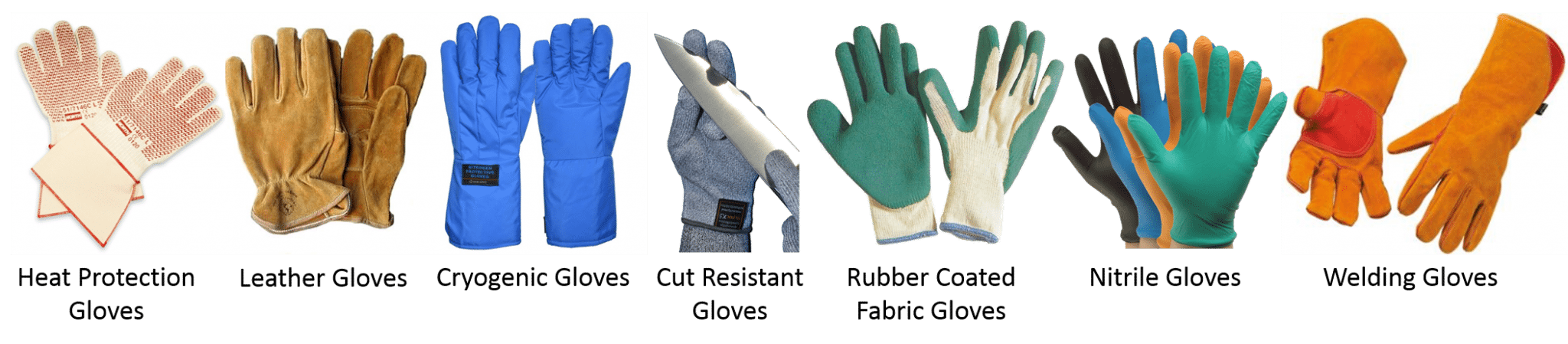 image of different types of gloves