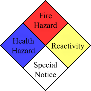 NFPA diamond with labeled sections