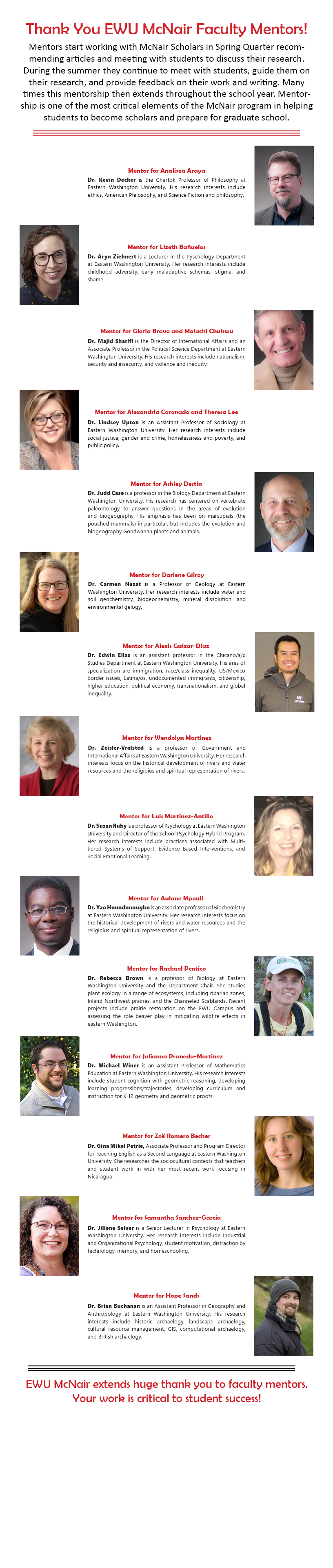 2020 New and Continuing EWU Faculty Mentors Acknowledgement