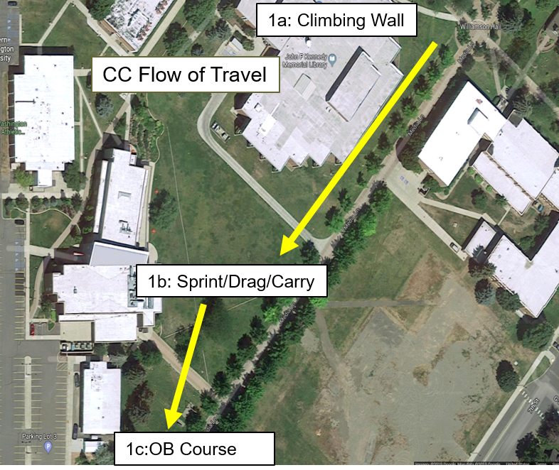spring drag carry course