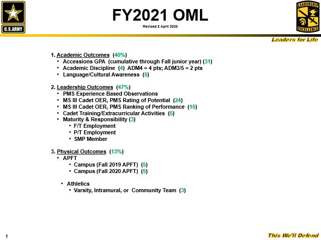 FY 21 OML Model for Army ROTC