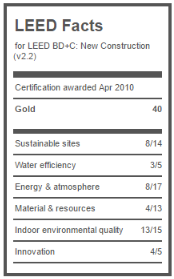 LEED Fact sheet for Hargreaves gives info as to what makes it a green building.