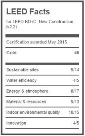 LEED Fact sheet for Patterson gives info as to what makes it a green building.