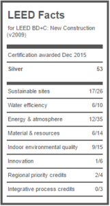 LEED Fact sheet for synamncut hall gives info as to what makes it a green building.